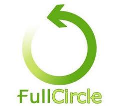 full circle thinking